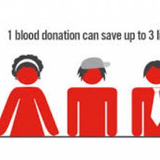 Canadian Blood Services - Needs Blood Donors