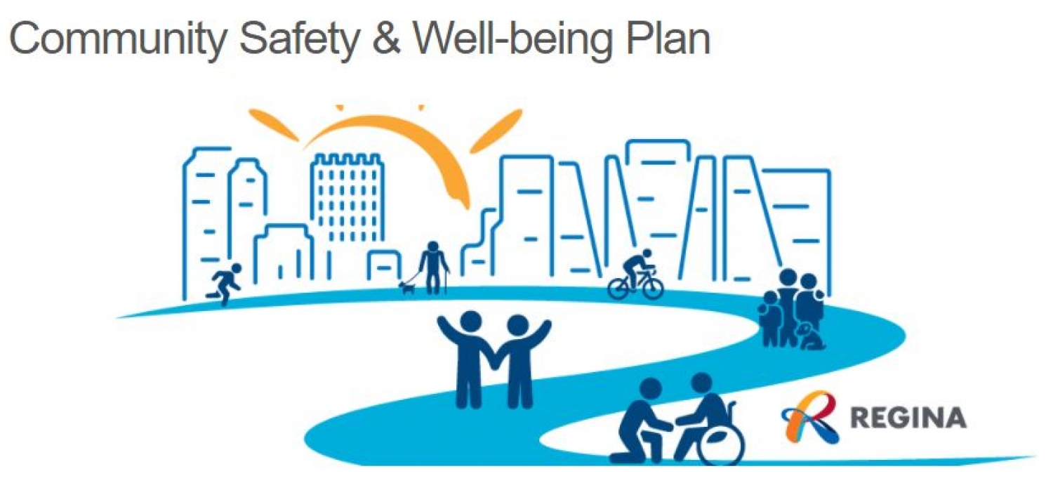 Opportunity to Share How Safe You Feel in Regina and Changes You Would Like to See to Improve Safety and Well-Being