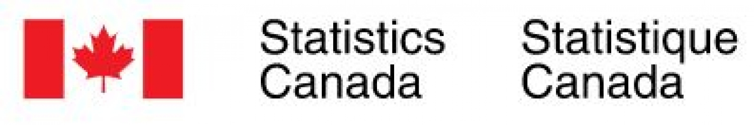 Questionnaire on the Impacts of COVID-19 on Discrimination in Canada