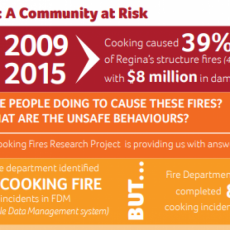 Fire Prevention Week Shouldn't Be the Only Time to Think About Fire Safety